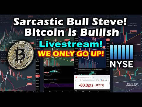 Bitcoin is Bullish & BTC price will moon! 2021 price targets for bull run! US Stock Market  & NYSE