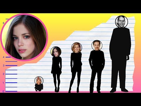 How Tall Is Charlotte Hope?  Height Comparison!