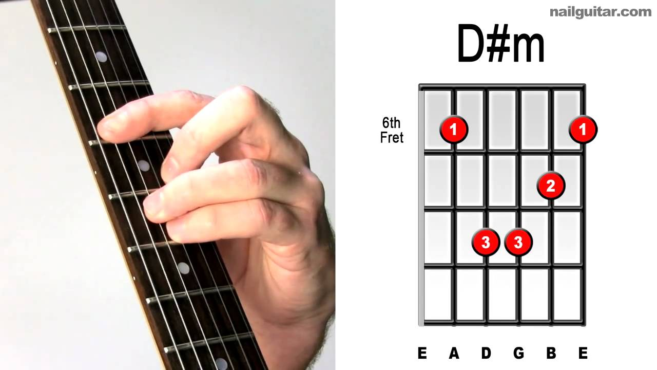 D Minor Learn Guitar Chords Quick Easy Tutorial Bar Chord