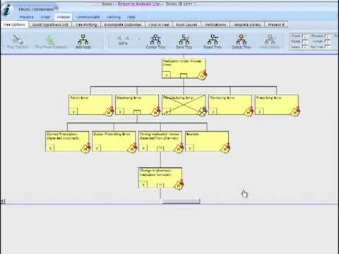 Root Cause Analysis Templates For Healthcare - Youtube