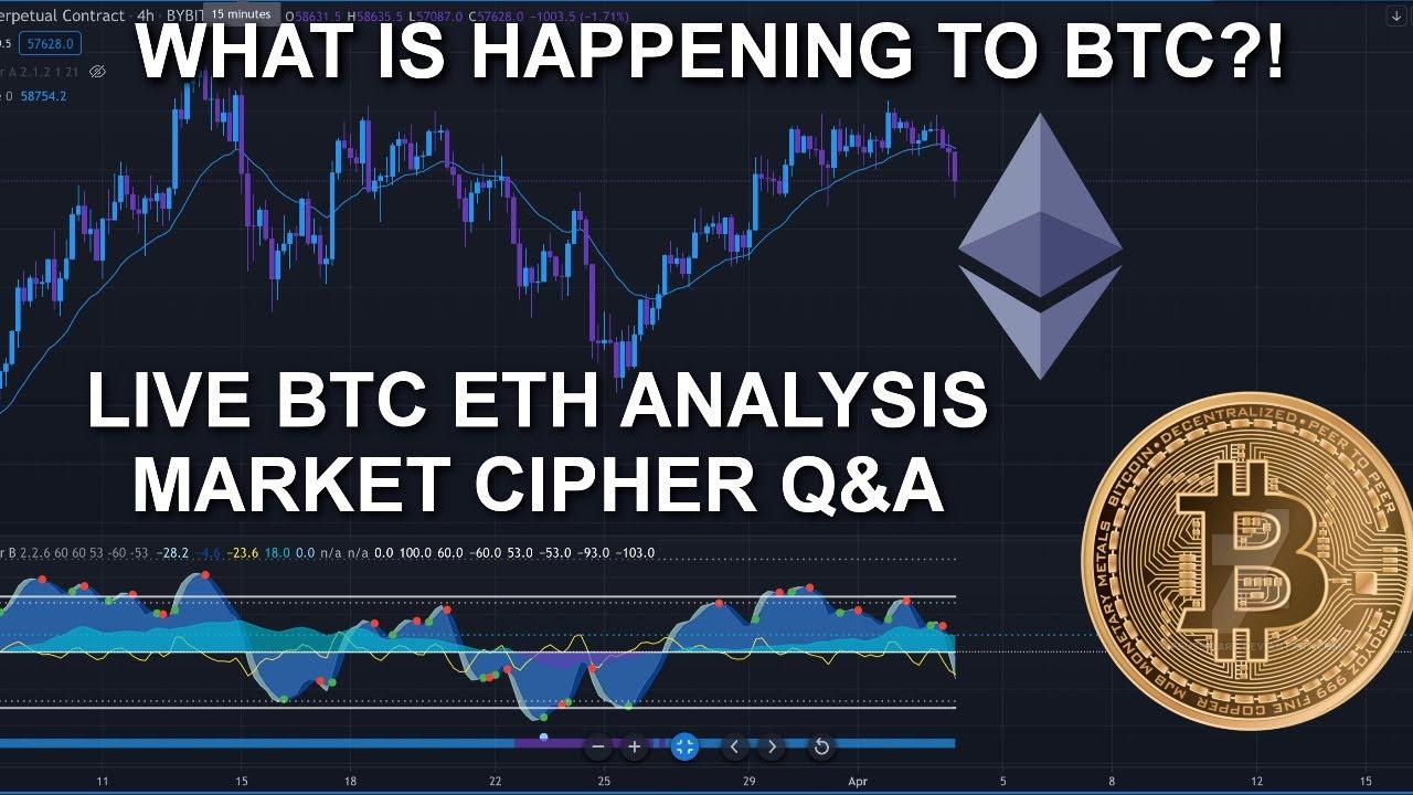live crypto market