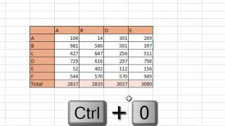 Most UseFul Microsoft Excel Shortcut Keys