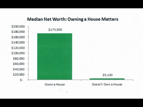 Rent vs Buying - A Financial Planners Analysis Net-worth of $5,100 vs $174,000