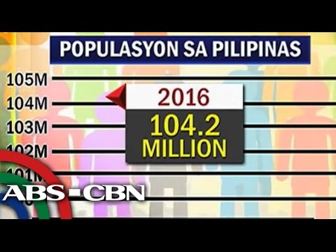 Bandila: PH population expected to rise to 104-M in 2016