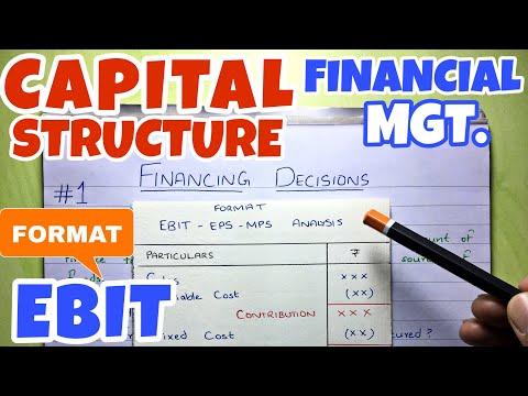 #1 Capital Structure - Financing Decision - Financial Management ~ B.COM / BBA / CMA