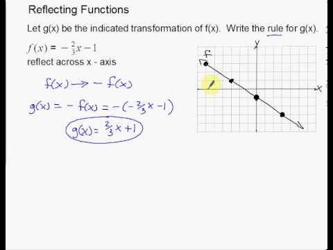 Proportional function