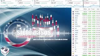 Punto Nueve - Noticias Forex del 1 de Diciembre del 2020