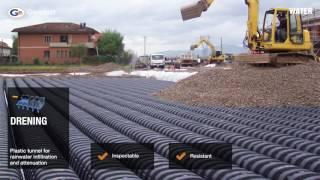 Geoplast Water Solutions (en)