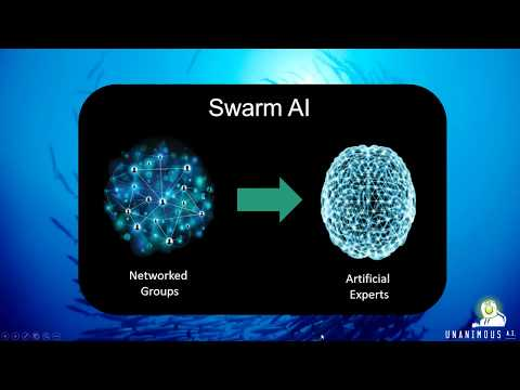 The Technology of SWARM AI