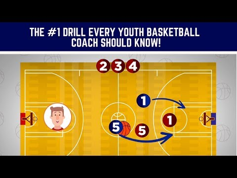 the-#1-youth-basketball-drill-every-coach-should-know