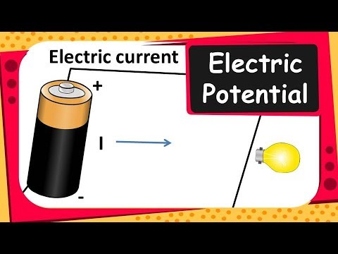 Physics - What is Potential Difference - Electricity - Part 6 - English