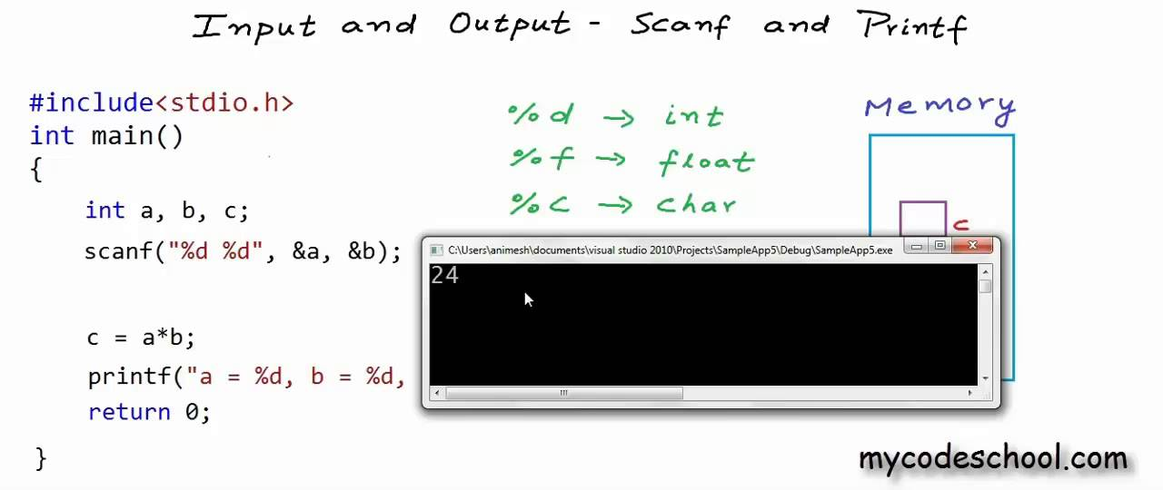 Input And Output Printf And Scanf C Programming