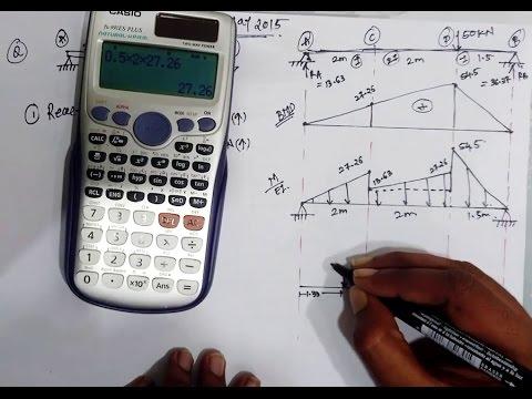 Conjugate Beam Method | CBM(Slope Deflection) | Structural Analysis - I | Hindi | Mumbai University
