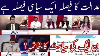 PMLN Politics is Over ? Neo News