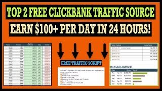 🔥 Clickbank For Beginners 2020 (Easy 100+ in Just 24 Hours w/ Free Traffic) 🔥