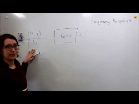 Intro to Control - 14.1 Frequency Response