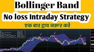 bollinger bands  bollinger bands trading strategy  bollinger bands explained.
