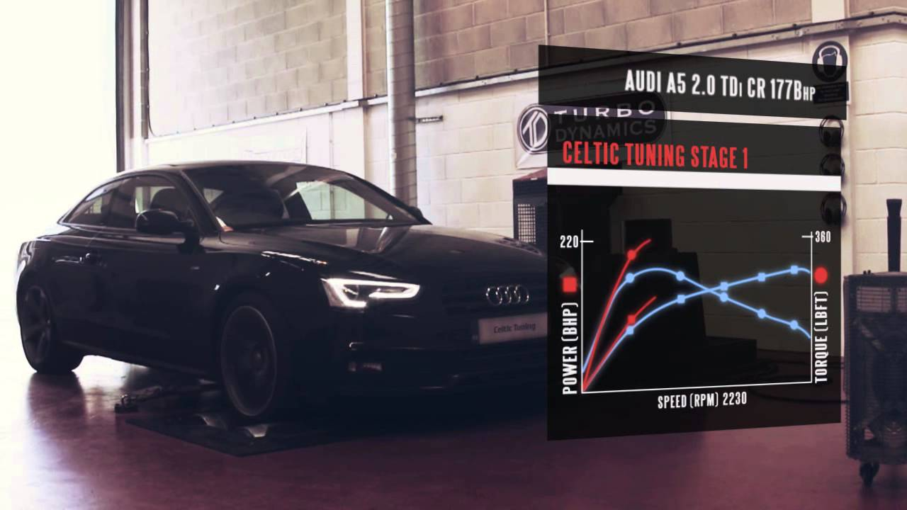 Audi ECU Remap - A5 2 0 TDi Engine Tuning Dyno Video