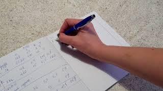 Белковая диета или сушка: как подсчитать и составить бюджетный список покупок на неделю