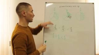 Сравнение дробей. Математика 5 класса. Репетитор