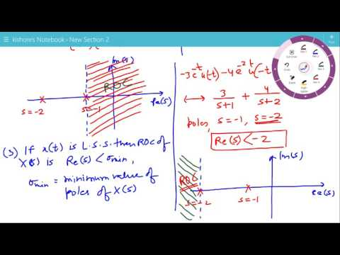 ROC of Laplace Transform and Properties of ROC