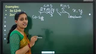I PUC | Basic maths | Theory of equations - 01
