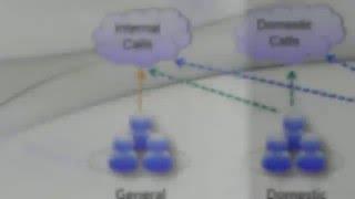 Grandstream UCM6104 Telephone System Dubai | IP PBX System f