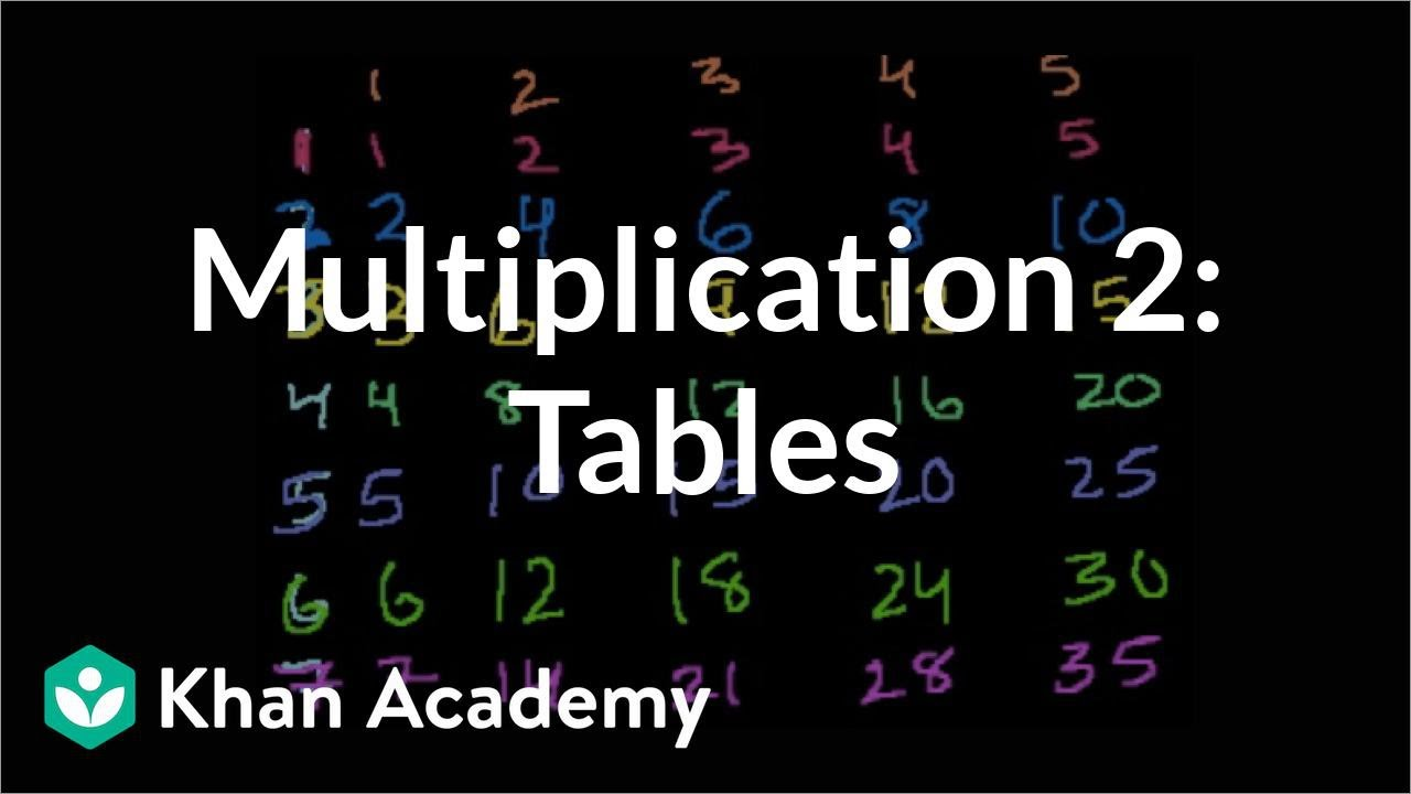 small resolution of Multiplication tables for 2-9 (video)   Khan Academy