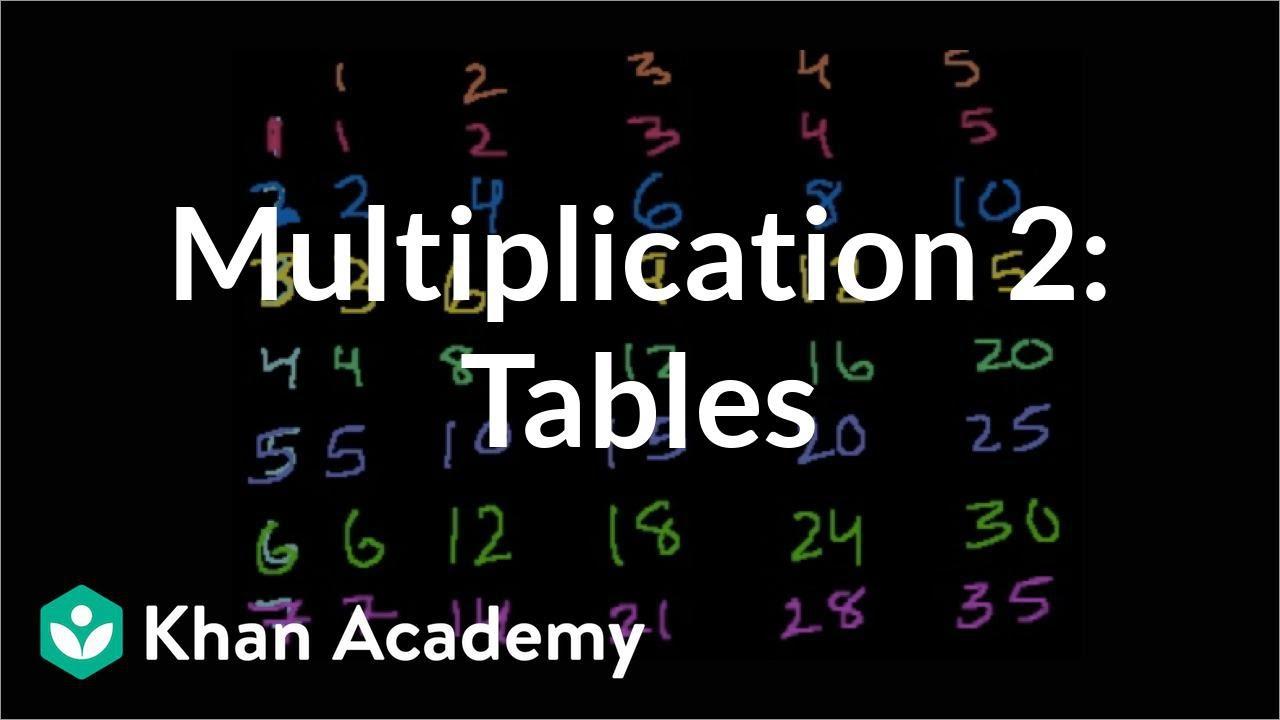 multiplication falsh cards