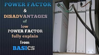 What is power factor (HINDI)