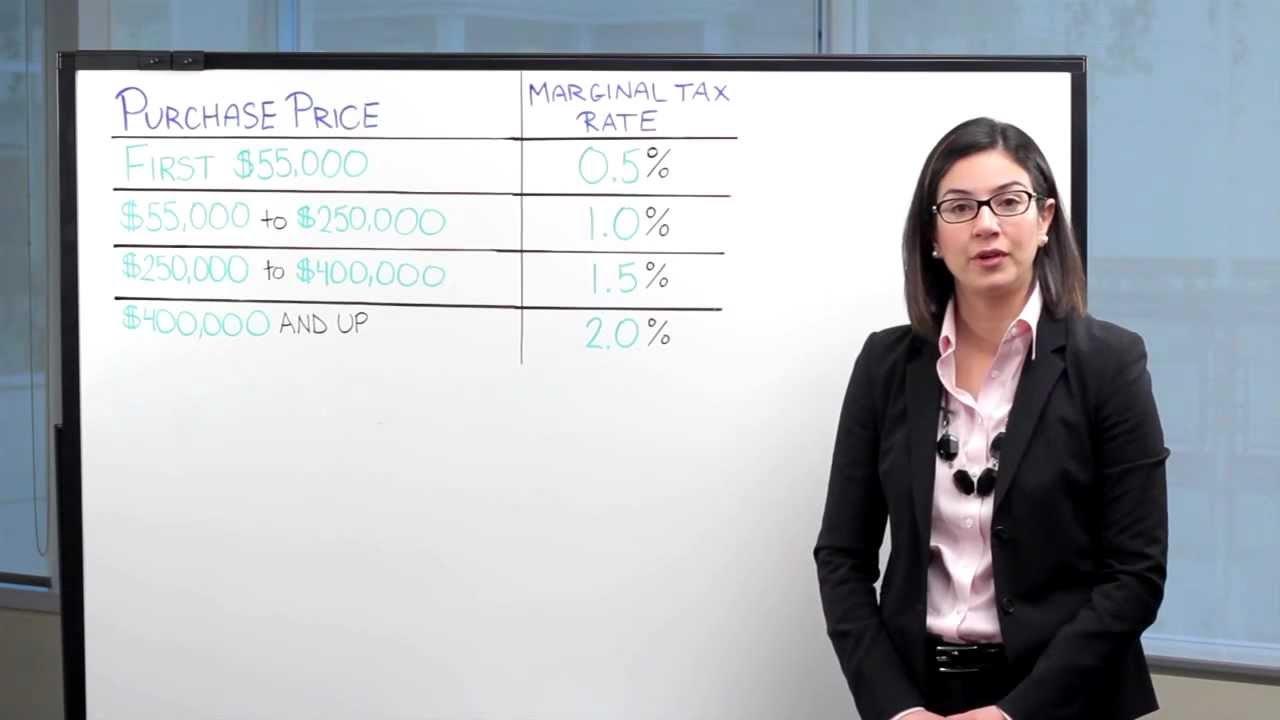 Land Transfer Tax Calculator Canada | Rates & Rebates