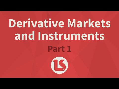 CFA Level 1 2015 Derivatives Markets Part 1
