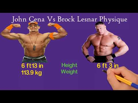 John Cena Vs Brock Lesnar Comparison- Net Worth, Career Stats,Cars, Followers, Occupation & more