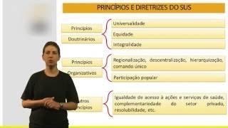 Saúde Pública - Constituição Federal de 1988 - Vídeo Aula Concurso 2014