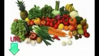 Бесплатные и простые в уроки для изучения китайского языка   урок пятнадцать   фрукты и продукты пит