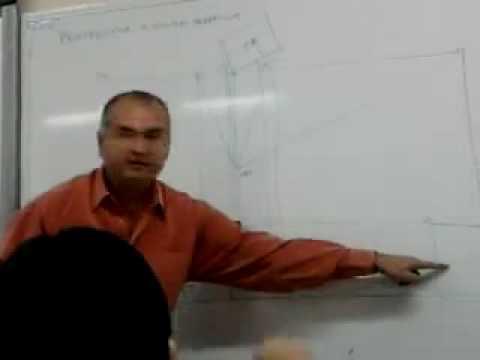Perspectiva A Ojo De Hormiga Josue Rivasmp4 Youtube