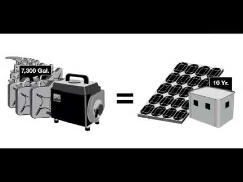 Portable Solar Power Generator by Humless Reliable Power Systems