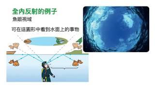 Publication Date: 2020-05-21 | Video Title: 【新編基礎科學】第 14 課 | 全內反射