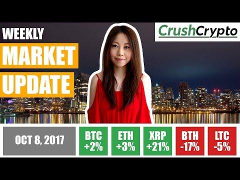 Weekly Update: China, UK, Singapore, Malaysia Regulations / Goldman Sachs / Air France / Coinbase