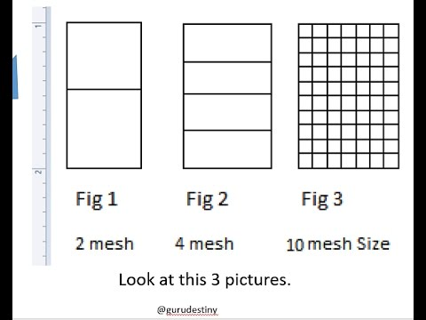 What is mesh size?