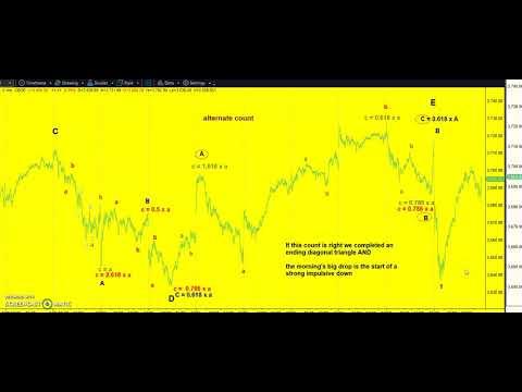 MEJT stock market forecast 21 DEC 2020
