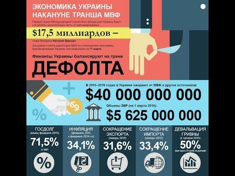 Какой будет УКРАИНА в 2019 году -- прогноз.  Экономика, РОСТ ЦЕН и ТАРИФОВ, миграция!!