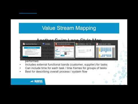 What if your process is the problem: Value Stream Mapping