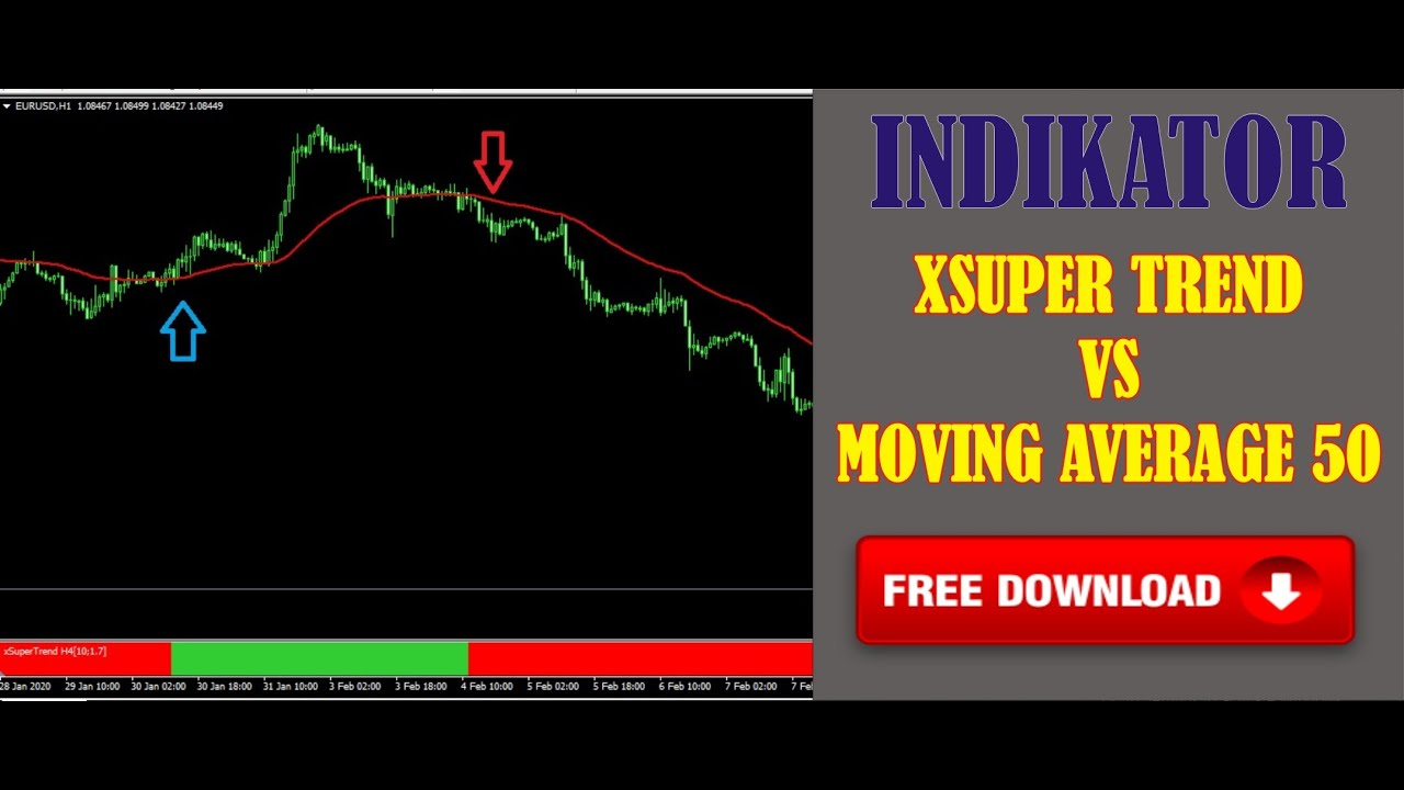 indikator forex mt4 trend free download - YouTube