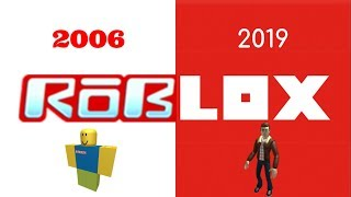 ROBLOX Trailers Evolution [2006 - 2019]