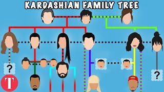 Clearing Up The Confusing Kardashian Family Tree
