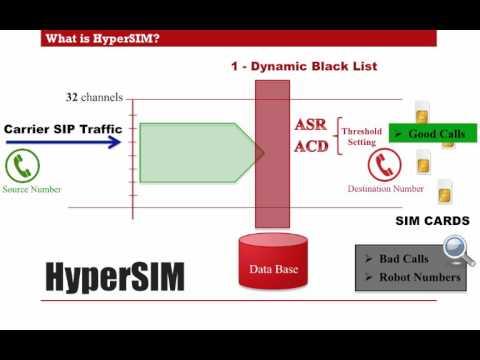 Hyper SIM