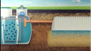 oczyszczalnie ekologiczne, oczyszczalnia ekologiczna, szamba ekologiczne - EKO-BIO Łódź
