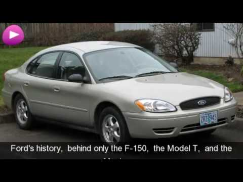 Ford Motor Company Wikipedia travel guide video. Created by Stupeflix.com