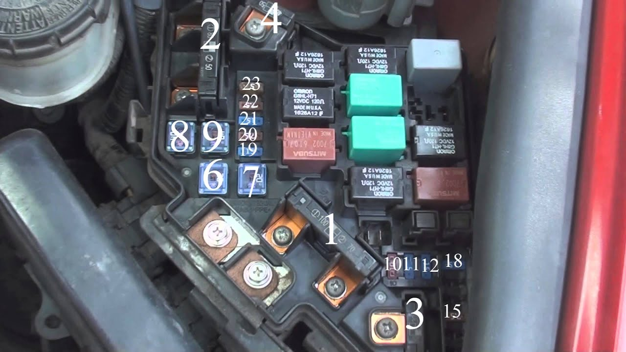 2006 Honda Civic Fuse Panel Diagram Simple Wiring S2000 Box 2011 Youtube Relay
